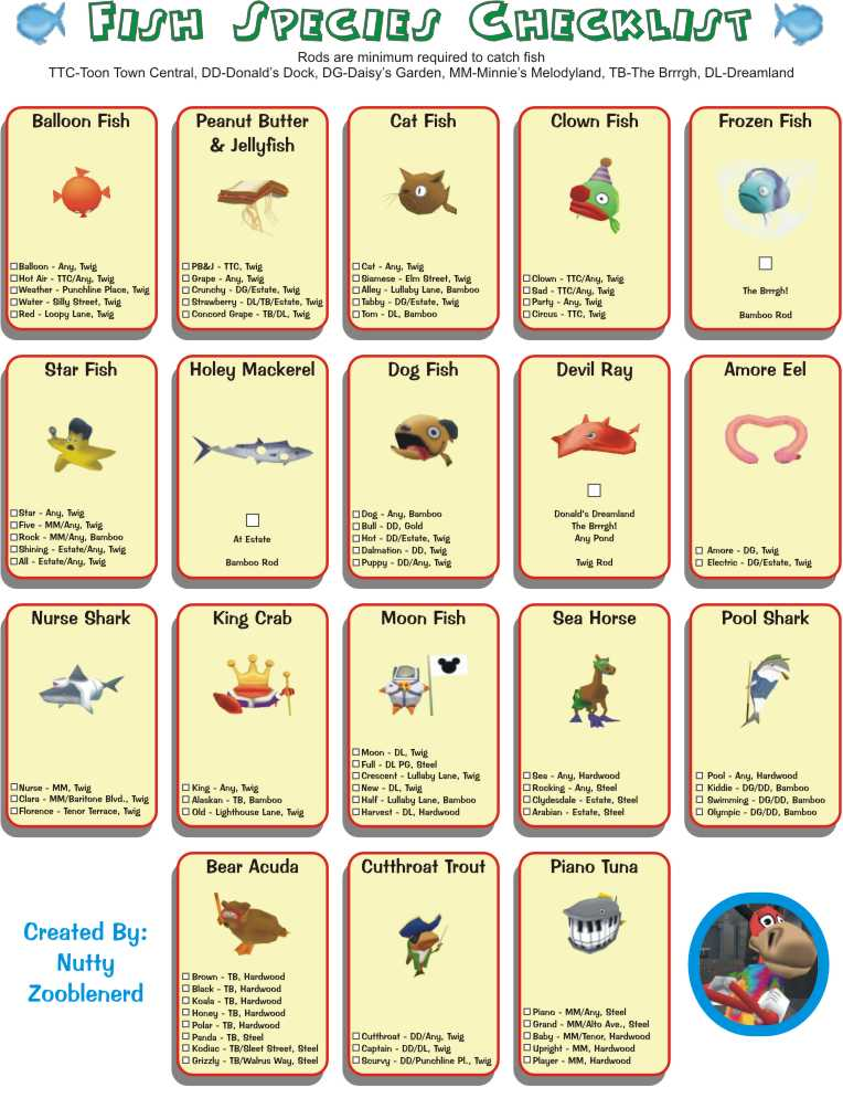 fishing guide rh toonikf1 jeun fr Catch and Release Fishing toontown fishing guide checklist