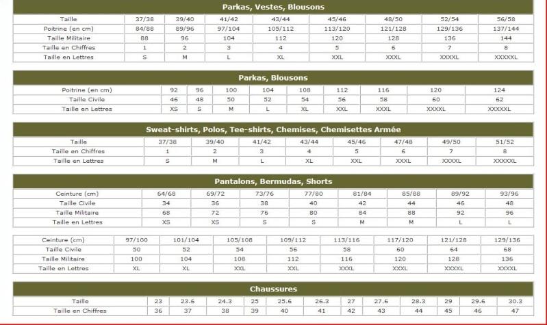 Tableau equivalence tailles civiles militaires for Taille de l abricotier