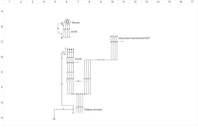 Schema inverseur de source groupe electrogene