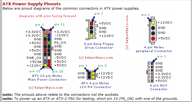 computer power supply pinout