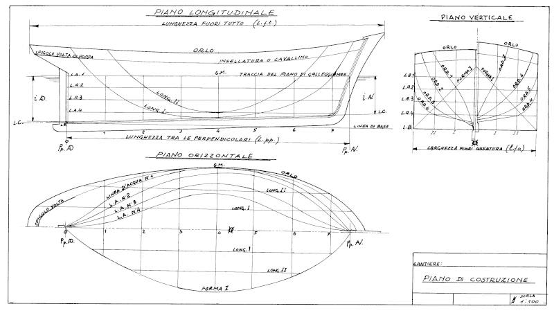 Piani costruzione modellismo navale for Proiettato in piani porticato gratis