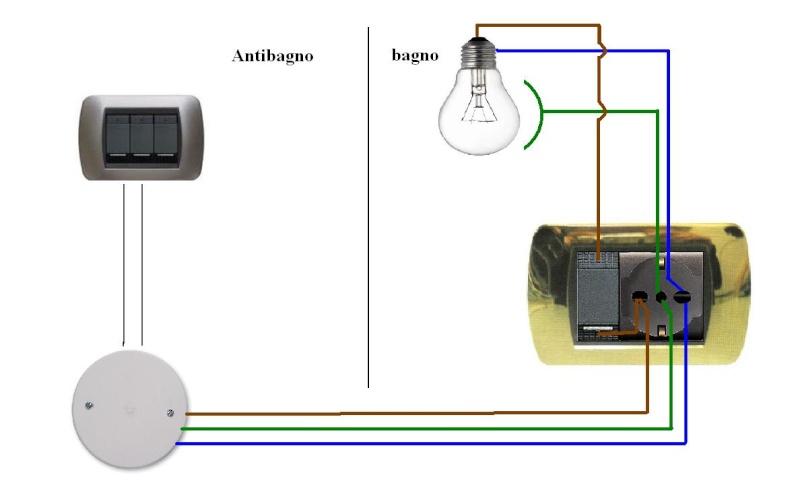 Schema Elettrico Interruttore E Presa : Piccola modifica impianto elettrico bagno installazione