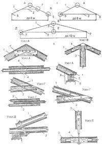 Основные узлы стропильных ферм: I - схема висячих стропил; II - узлы сопряжений; 1 - стропильная нога; 2 - затяжка...